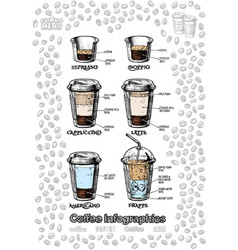 coffee infographics set vector image