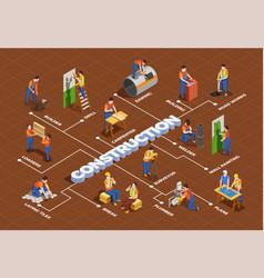 Construction workers isometric flowchart vector
