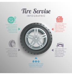 Tire Service Infographics vector