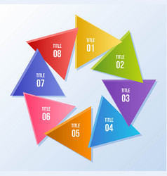 Circle chart circle infographic with triangle vector