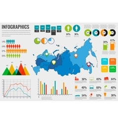 Russian Federation map with Infographics elements vector