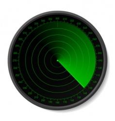 Sonar scope vector