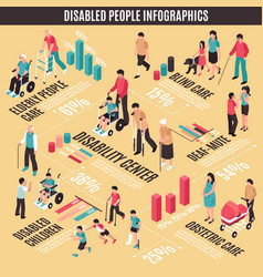 Disabled people isometric infographics vector