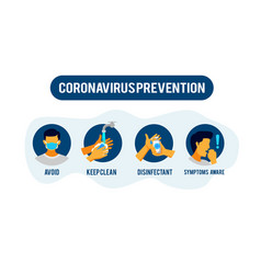 Prevention information related to 2019-ncov vector