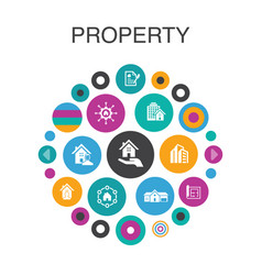 Property infographic circle concept smart ui vector