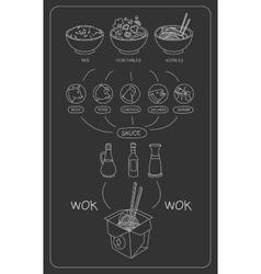 Asian Chalkboard Thai Food Ingredients vector