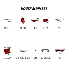 Mouth alphabet Character mouth lip sync Design vector