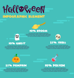 happy halloween infographic design style vector image