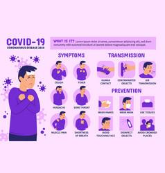 Coronavirus covid1 symptoms prevention infographic vector