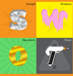 swot analysis chart vector image