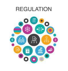 Regulation infographic circle concept smart ui vector