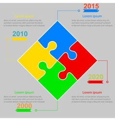 Infographics report templates in a square puzzle vector image