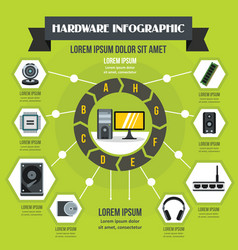 Hardware infographic concept flat style vector