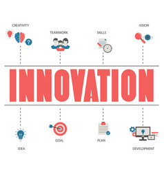 Concept of innovation concept of innovation vector