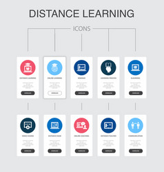 Distance learning infographic 10 steps ui design vector