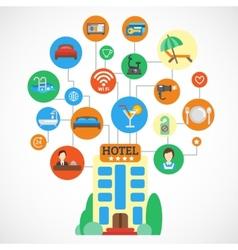 Hotel Flat Set vector image