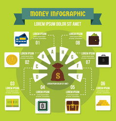 Money infographic concept flat style vector