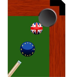 Pool billiard hole with europe and british balls vector