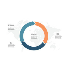 Business infographics pie chart with 3 arrows vector