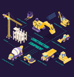 isometric construction infographics vector image