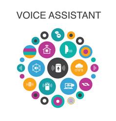 Voice assistant infographic circle concept smart vector