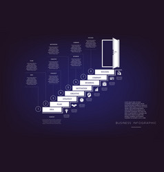 steps up ladders and doorway concept or vector image