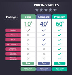 Price table template with three plan vector