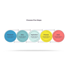business infographics timeline with 5 steps vector image