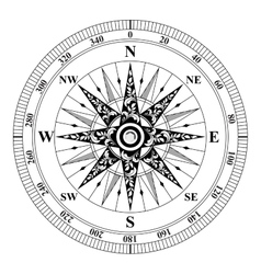 Compass wind rose vector image vector image