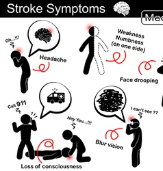 Stroke Symptoms vector image