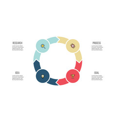 Business infographics circle with 4 parts arrows vector