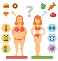 Choice girls fat or slim diet vector