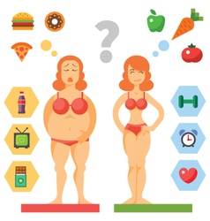 Choice of girls fat or slim diet vector
