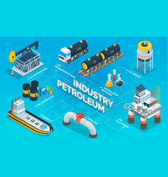 Industry petroleum machinery and process vector