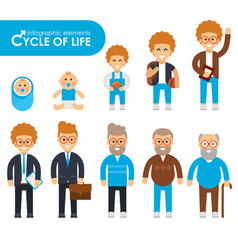 set of cycle of life in a flat style vector image vector image