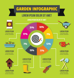Garden infographic concept flat style vector