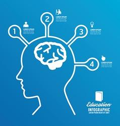 brain design diagram line infographics vector image