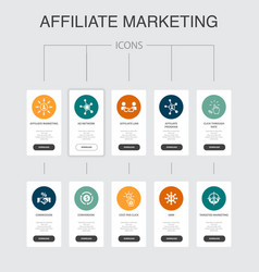Affiliate marketing infographic 10 steps ui design vector