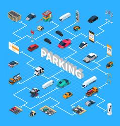 Parking isometric flowchart vector