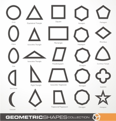 Set of geometric shapes vector