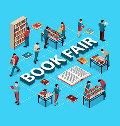 Book fair flowchart vector