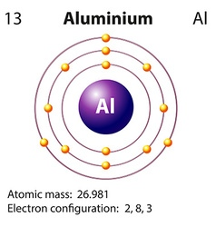 Diagram representation of the element aluminium vector image