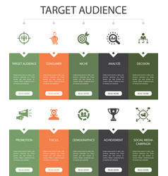 Target audience infographic 10 steps ui design vector