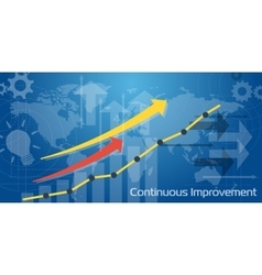 Long Background Continuous Improvement vector image