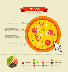 Pizza Infographics Elements and Icons vector