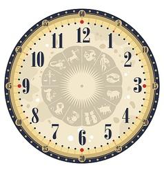 Horoscope clock face vector