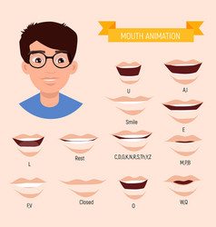 Male mouth animation phoneme mouth chart vector