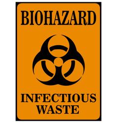 Biohazard infectious waste sign vector