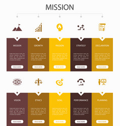 Mission infographic 10 steps ui designgrowth vector