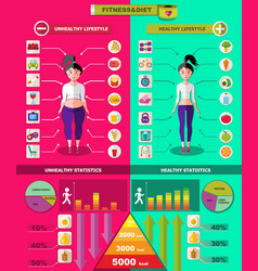 Fitness and diet infographic concept vector